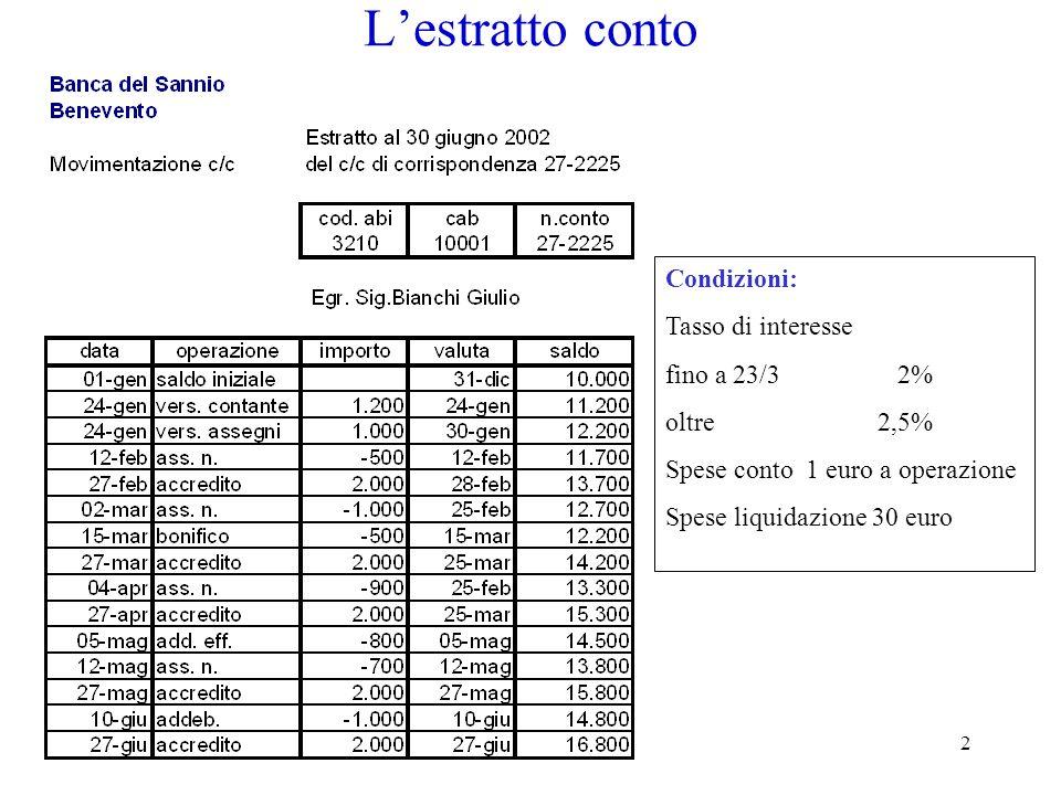 2 L'estratto conto Condizioni: Tasso di interesse fino a 23/3 2% oltre2,5% Spese conto 1 euro a operazione Spese liquidazione 30 euro