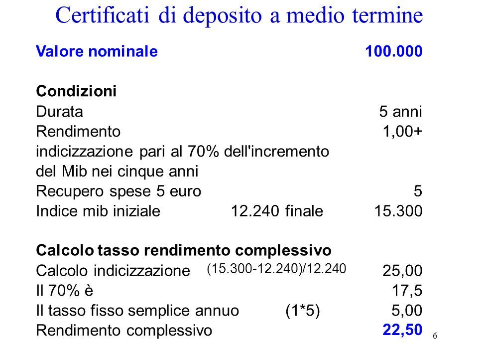 6 Certificati di deposito a medio termine Valore nominale100.000 Condizioni Durata5 anni Rendimento1,00+ indicizzazione pari al 70% dell incremento del Mib nei cinque anni Recupero spese 5 euro5 Indice mib iniziale12.240finale15.300 Calcolo tasso rendimento complessivo Calcolo indicizzazione (15.300-12.240)/12.240 25,00 Il 70% è17,5 Il tasso fisso semplice annuo(1*5)5,00 Rendimento complessivo 22,50