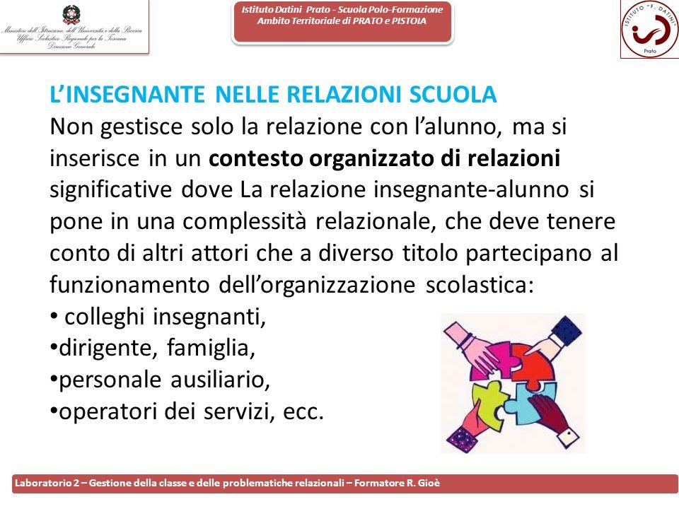 Istituto Datini Prato - Scuola Polo-Formazione Ambito Territoriale di PRATO e PISTOIA 32 Laboratorio 2 – Gestione della classe e delle problematiche relazionali – Formatore R.