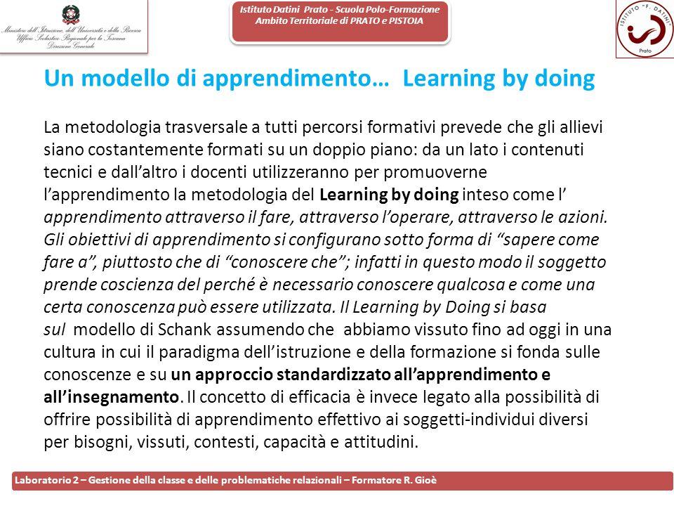 Istituto Datini Prato - Scuola Polo-Formazione Ambito Territoriale di PRATO e PISTOIA 109 Laboratorio 2 – Gestione della classe e delle problematiche
