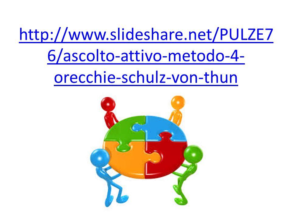 http://www.slideshare.net/PULZE7 6/ascolto-attivo-metodo-4- orecchie-schulz-von-thun