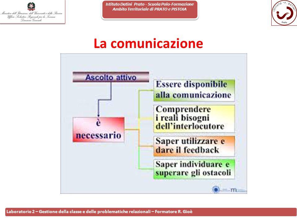 Istituto Datini Prato - Scuola Polo-Formazione Ambito Territoriale di PRATO e PISTOIA 36 Laboratorio 2 – Gestione della classe e delle problematiche r