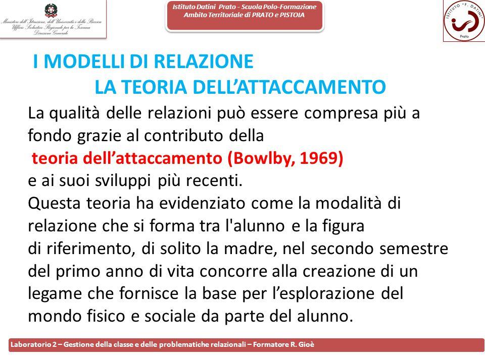 Istituto Datini Prato - Scuola Polo-Formazione Ambito Territoriale di PRATO e PISTOIA 56 Laboratorio 2 – Gestione della classe e delle problematiche r