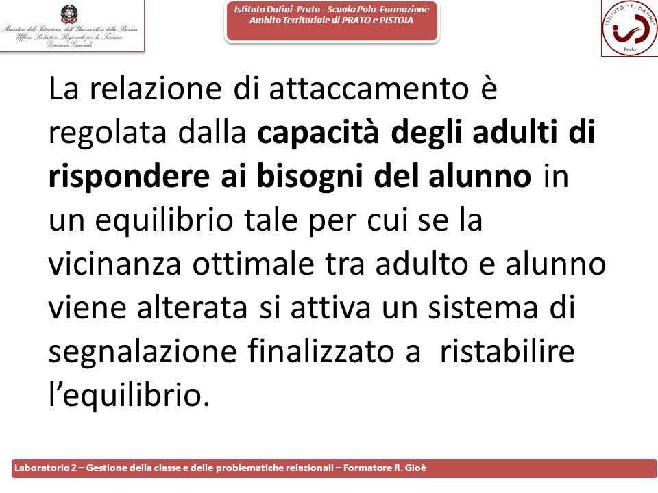 Istituto Datini Prato - Scuola Polo-Formazione Ambito Territoriale di PRATO e PISTOIA 57 Laboratorio 2 – Gestione della classe e delle problematiche r