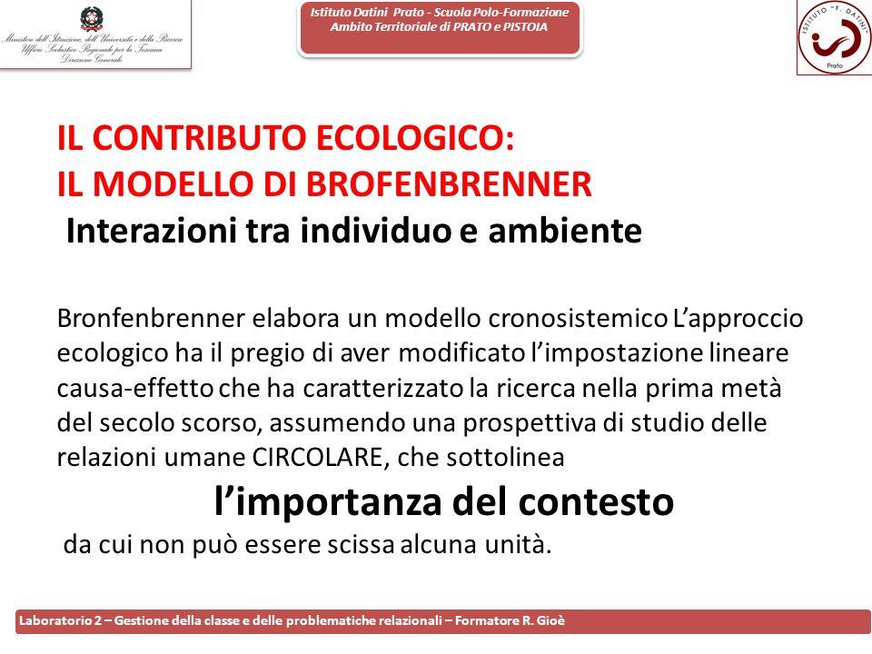 Istituto Datini Prato - Scuola Polo-Formazione Ambito Territoriale di PRATO e PISTOIA 87 Laboratorio 2 – Gestione della classe e delle problematiche relazionali – Formatore R.