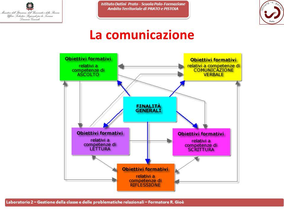 Istituto Datini Prato - Scuola Polo-Formazione Ambito Territoriale di PRATO e PISTOIA 64 Laboratorio 2 – Gestione della classe e delle problematiche r