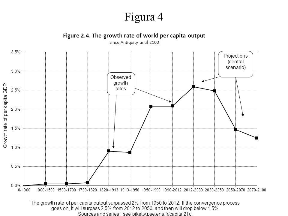 Acemoglu e Robinson 2012 Quale relazione tra diseguaglianza e democrazia.
