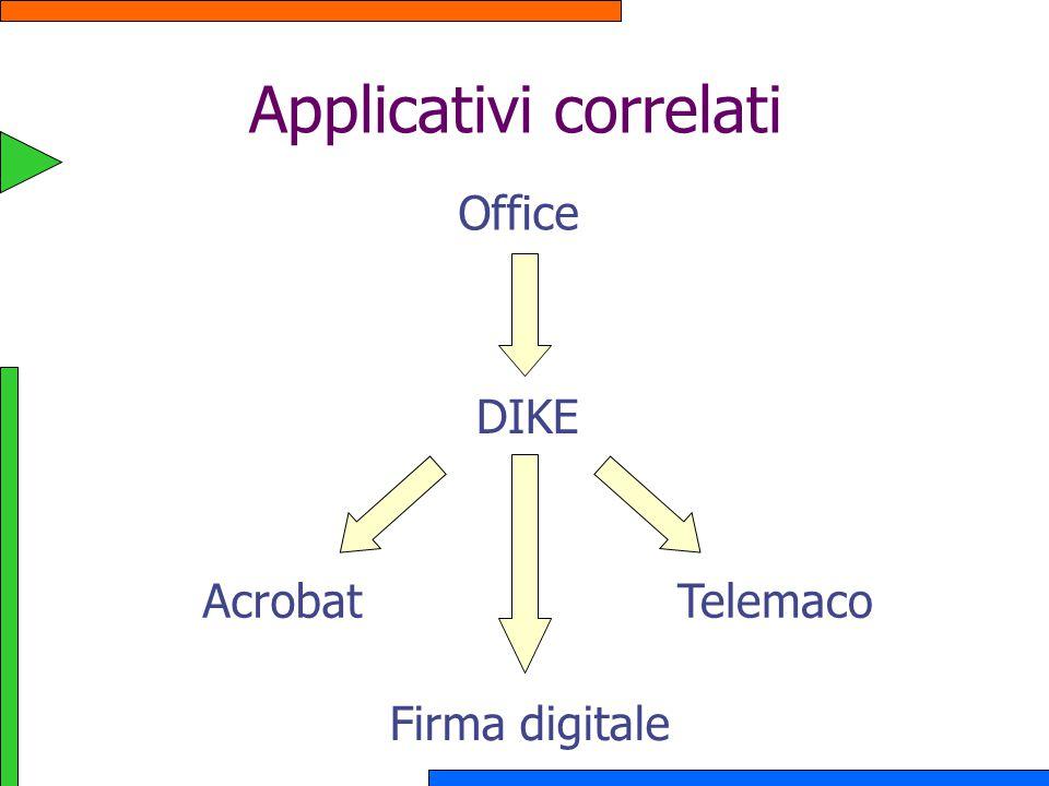Applicativi correlati Office DIKE Acrobat Firma digitale Telemaco