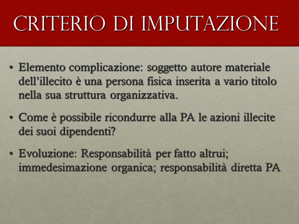Criterio di imputazione Elemento complicazione: soggetto autore materiale dell'illecito è una persona fisica inserita a vario titolo nella sua struttu