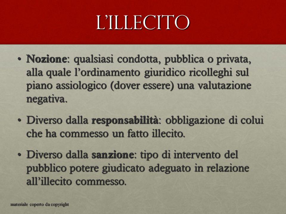 L'illecito Nozione : qualsiasi condotta, pubblica o privata, alla quale l'ordinamento giuridico ricolleghi sul piano assiologico (dover essere) una va