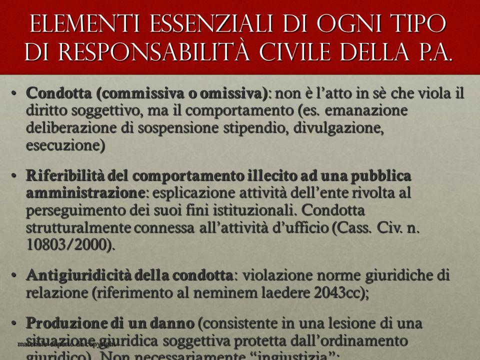 Elementi essenziali di ogni tipo di responsabilità civile della p.a. Condotta (commissiva o omissiva) : non è l'atto in sè che viola il diritto sogget