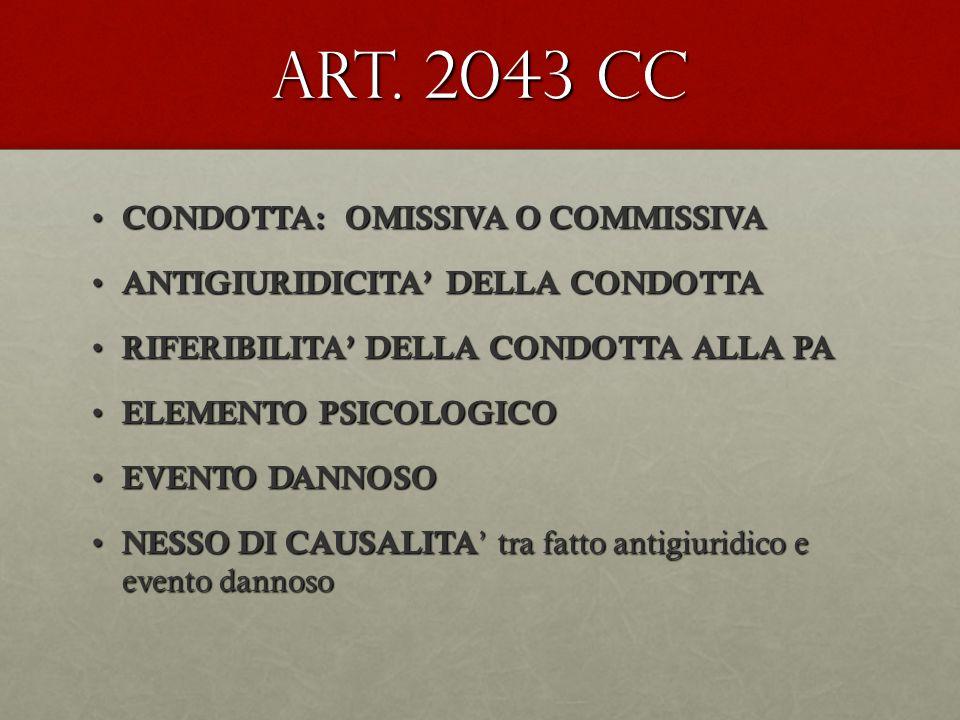 Art. 2043 cc CONDOTTA: OMISSIVA O COMMISSIVA CONDOTTA: OMISSIVA O COMMISSIVA ANTIGIURIDICITA' DELLA CONDOTTA ANTIGIURIDICITA' DELLA CONDOTTA RIFERIBIL