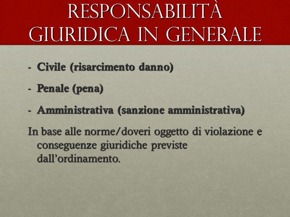 Responsabilità giuridica in generale - Civile (risarcimento danno) - Penale (pena) - Amministrativa (sanzione amministrativa) In base alle norme/dover
