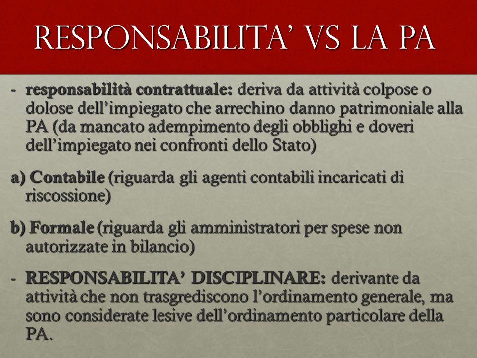 Responsabilita' vs la pa - responsabilità contrattuale: deriva da attività colpose o dolose dell'impiegato che arrechino danno patrimoniale alla PA (d