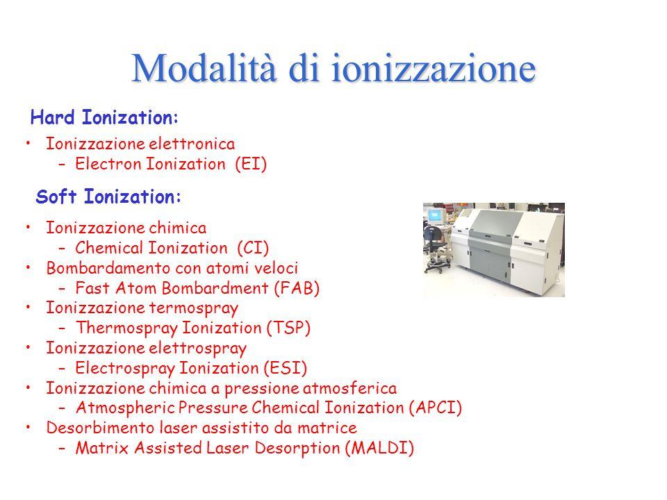 Modalità di ionizzazione Ionizzazione chimica –Chemical Ionization (CI) Bombardamento con atomi veloci –Fast Atom Bombardment (FAB) Ionizzazione termo