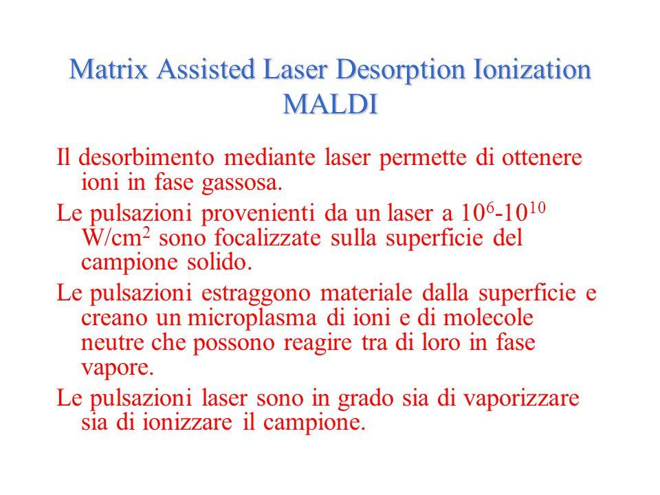 Matrix Assisted Laser Desorption Ionization MALDI Il desorbimento mediante laser permette di ottenere ioni in fase gassosa. Le pulsazioni provenienti