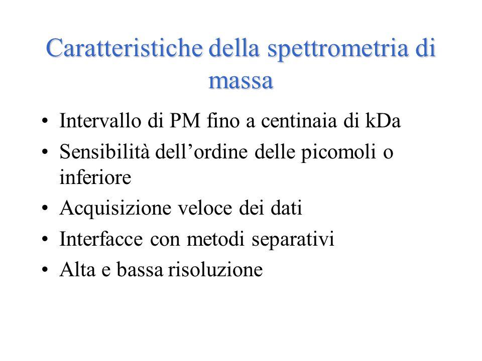Caratteristiche della spettrometria di massa Intervallo di PM fino a centinaia di kDa Sensibilità dell'ordine delle picomoli o inferiore Acquisizione veloce dei dati Interfacce con metodi separativi Alta e bassa risoluzione