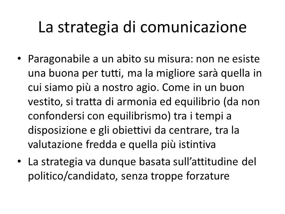 La strategia di comunicazione Paragonabile a un abito su misura: non ne esiste una buona per tutti, ma la migliore sarà quella in cui siamo più a nostro agio.