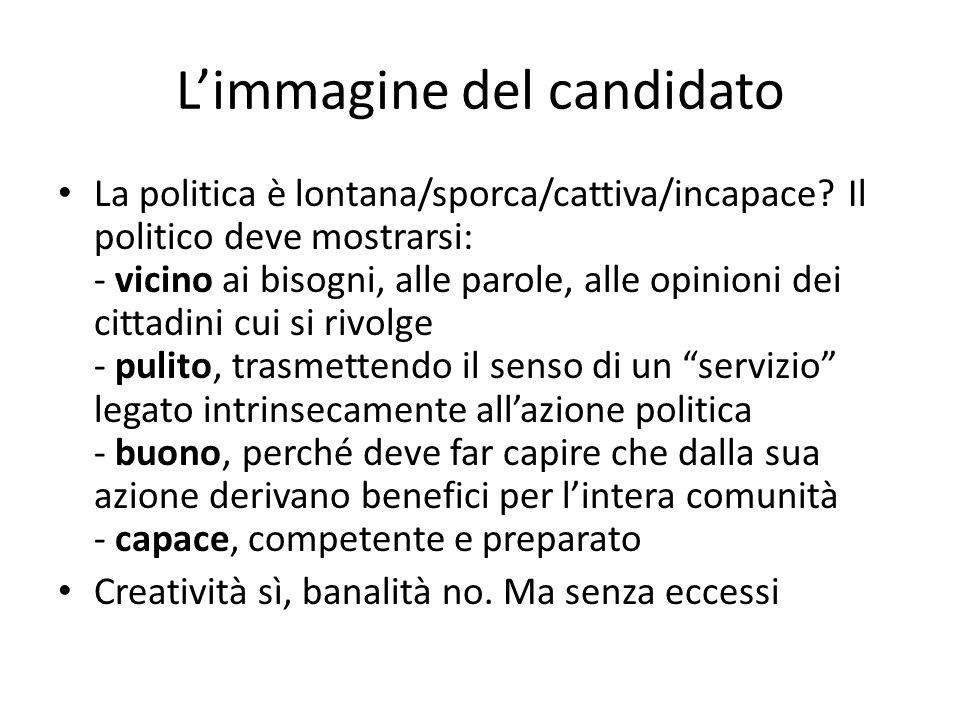 L'immagine del candidato La politica è lontana/sporca/cattiva/incapace.