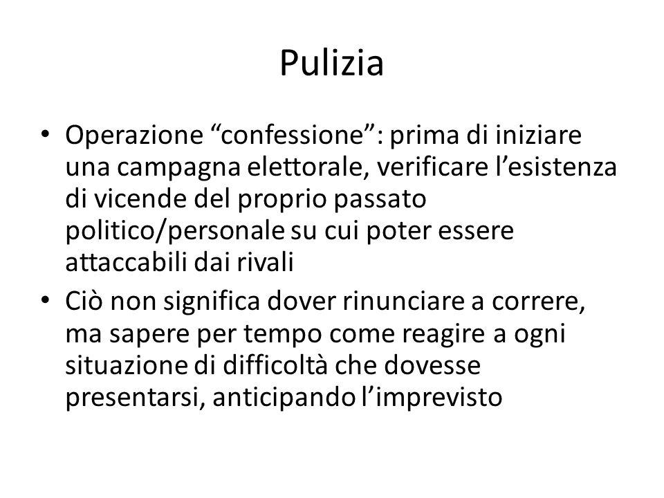 """Pulizia Operazione """"confessione"""": prima di iniziare una campagna elettorale, verificare l'esistenza di vicende del proprio passato politico/personale"""