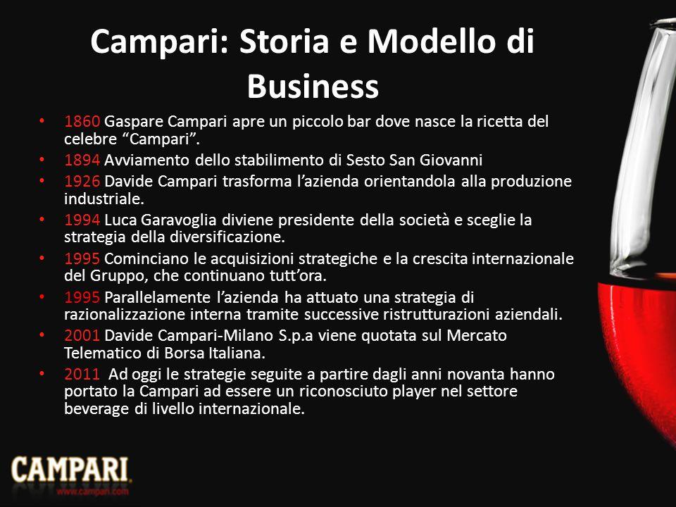 """Campari: Storia e Modello di Business 1860 Gaspare Campari apre un piccolo bar dove nasce la ricetta del celebre """"Campari"""". 1894 Avviamento dello stab"""