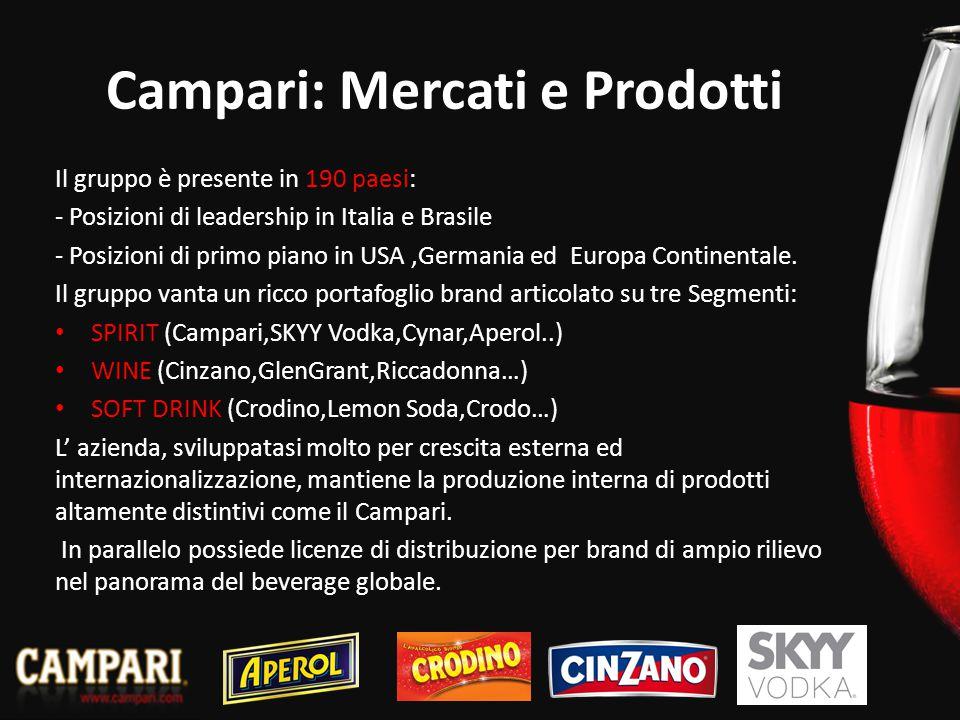 Campari: Mercati e Prodotti Il gruppo è presente in 190 paesi: - Posizioni di leadership in Italia e Brasile - Posizioni di primo piano in USA,Germania ed Europa Continentale.