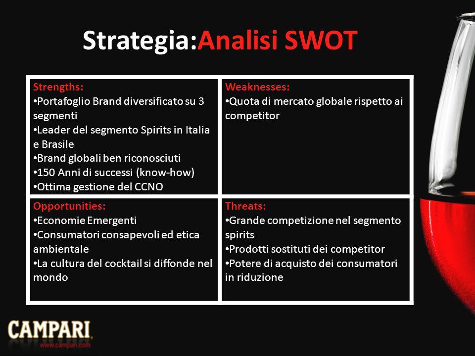 Strategia:Analisi SWOT Strengths: Portafoglio Brand diversificato su 3 segmenti Leader del segmento Spirits in Italia e Brasile Brand globali ben rico