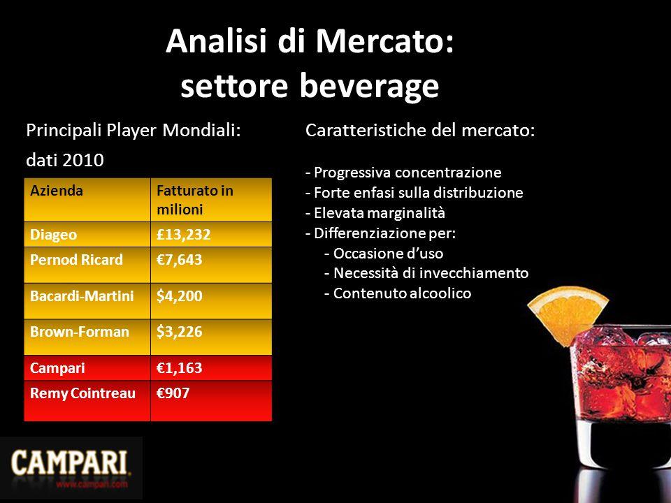 Analisi di Mercato: settore beverage Principali Player Mondiali: dati 2010 Caratteristiche del mercato: - Progressiva concentrazione - Forte enfasi su