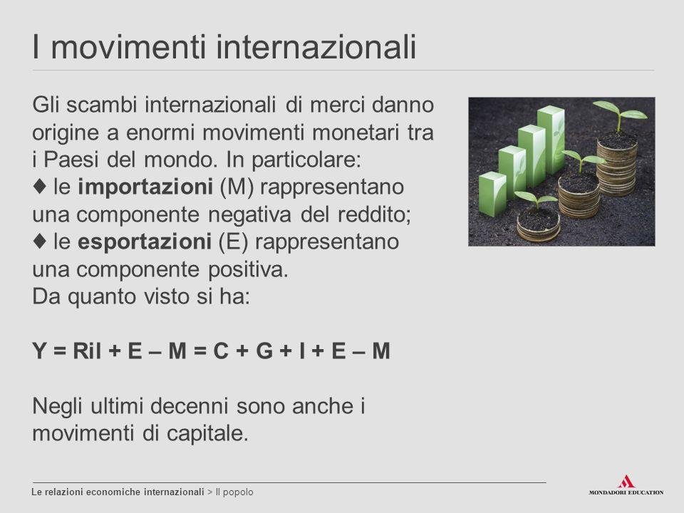 I movimenti internazionali Le relazioni economiche internazionali > Il popolo Gli scambi internazionali di merci danno origine a enormi movimenti mone