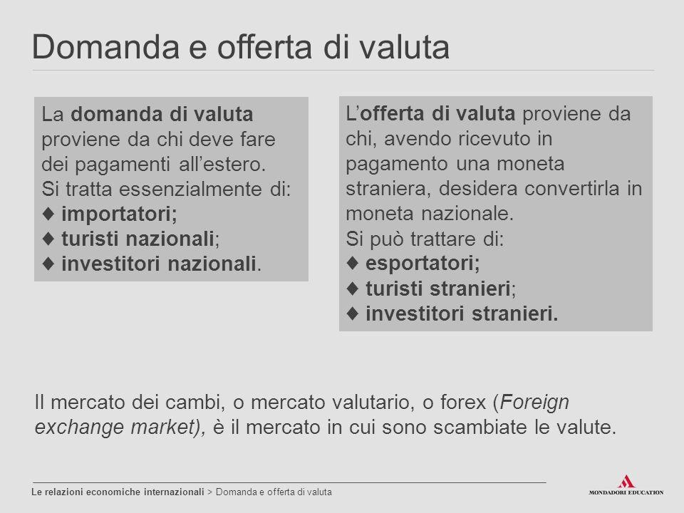 Domanda e offerta di valuta Le relazioni economiche internazionali > Domanda e offerta di valuta La domanda di valuta proviene da chi deve fare dei pa