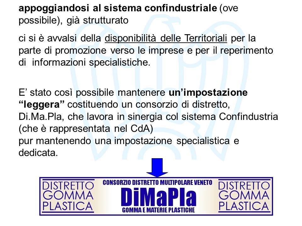 appoggiandosi al sistema confindustriale (ove possibile), già strutturato ci si è avvalsi della disponibilità delle Territoriali per la parte di promo