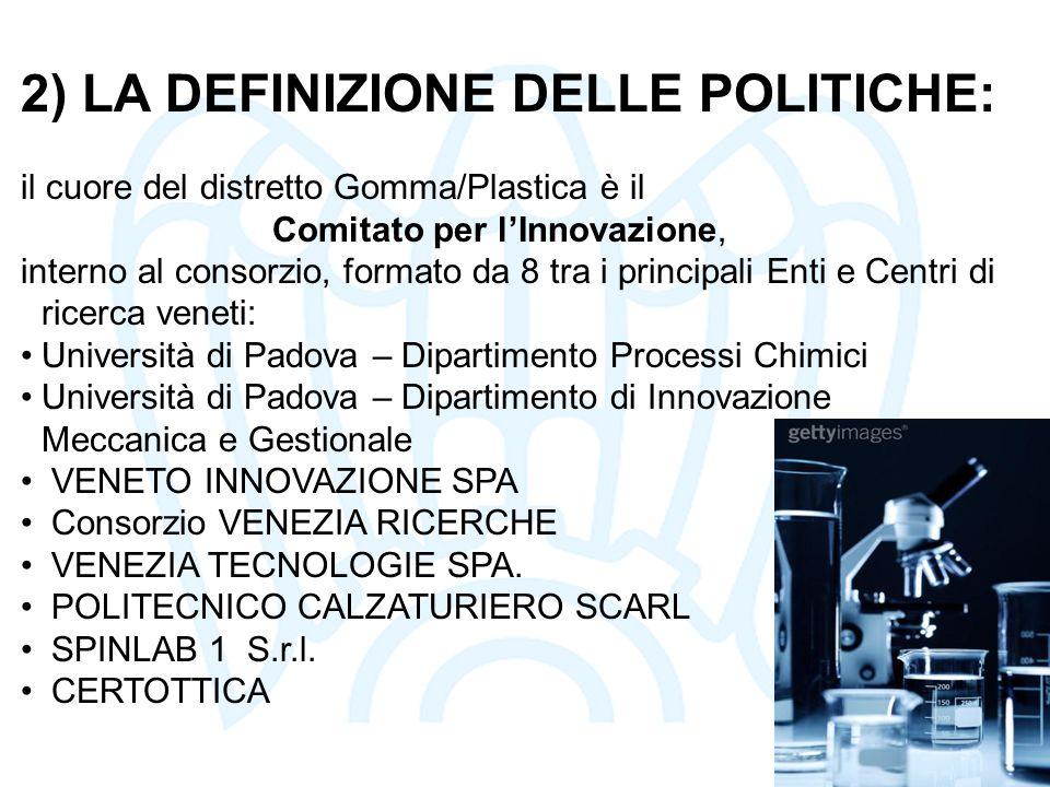2) LA DEFINIZIONE DELLE POLITICHE: il cuore del distretto Gomma/Plastica è il Comitato per l'Innovazione, interno al consorzio, formato da 8 tra i pri
