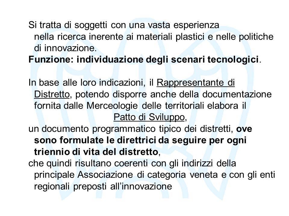 Si tratta di soggetti con una vasta esperienza nella ricerca inerente ai materiali plastici e nelle politiche di innovazione. Funzione: individuazione