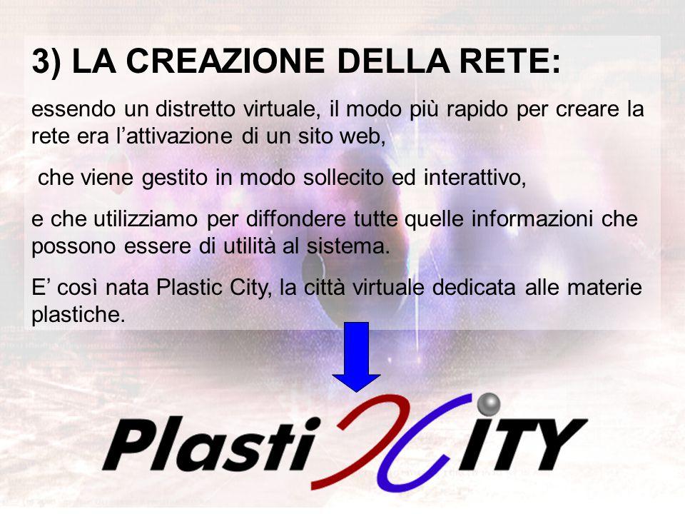 3) LA CREAZIONE DELLA RETE: essendo un distretto virtuale, il modo più rapido per creare la rete era l'attivazione di un sito web, che viene gestito i