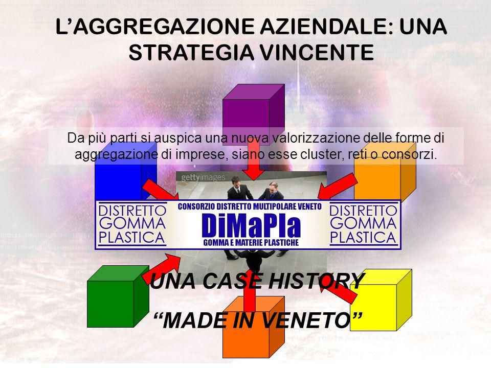 L'AGGREGAZIONE AZIENDALE: UNA STRATEGIA VINCENTE Da più parti si auspica una nuova valorizzazione delle forme di aggregazione di imprese, siano esse c