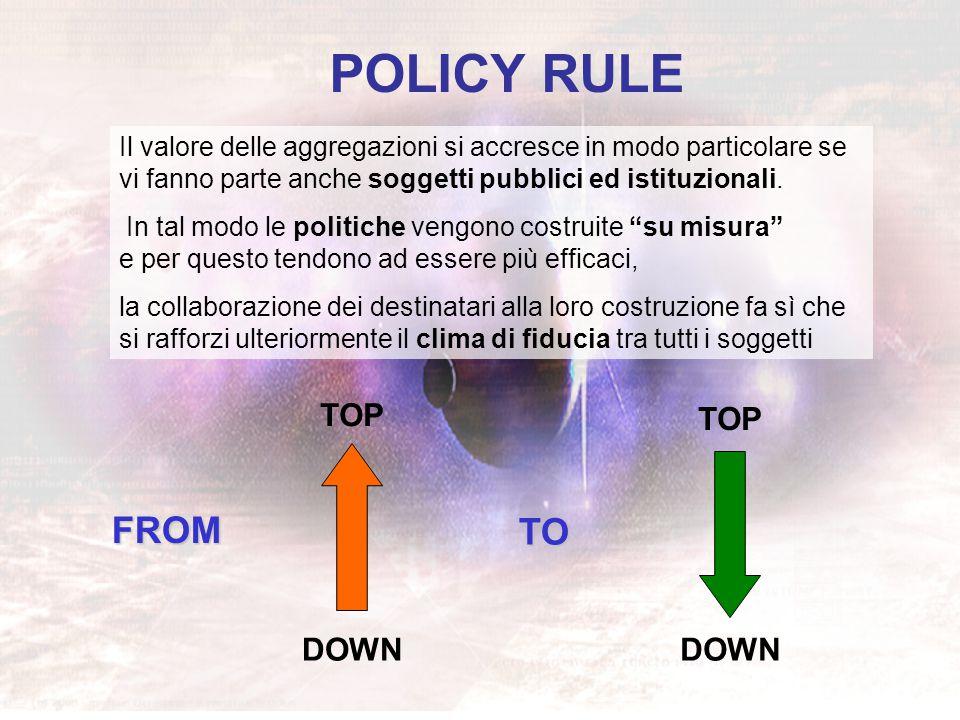 FROM TO TOP DOWN TOP DOWN Il valore delle aggregazioni si accresce in modo particolare se vi fanno parte anche soggetti pubblici ed istituzionali. In