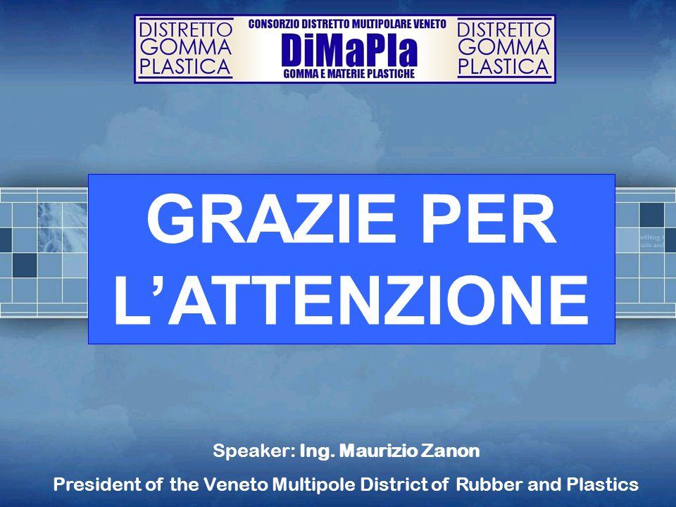 GRAZIE PER L'ATTENZIONE Speaker: Ing. Maurizio Zanon President of the Veneto Multipole District of Rubber and Plastics