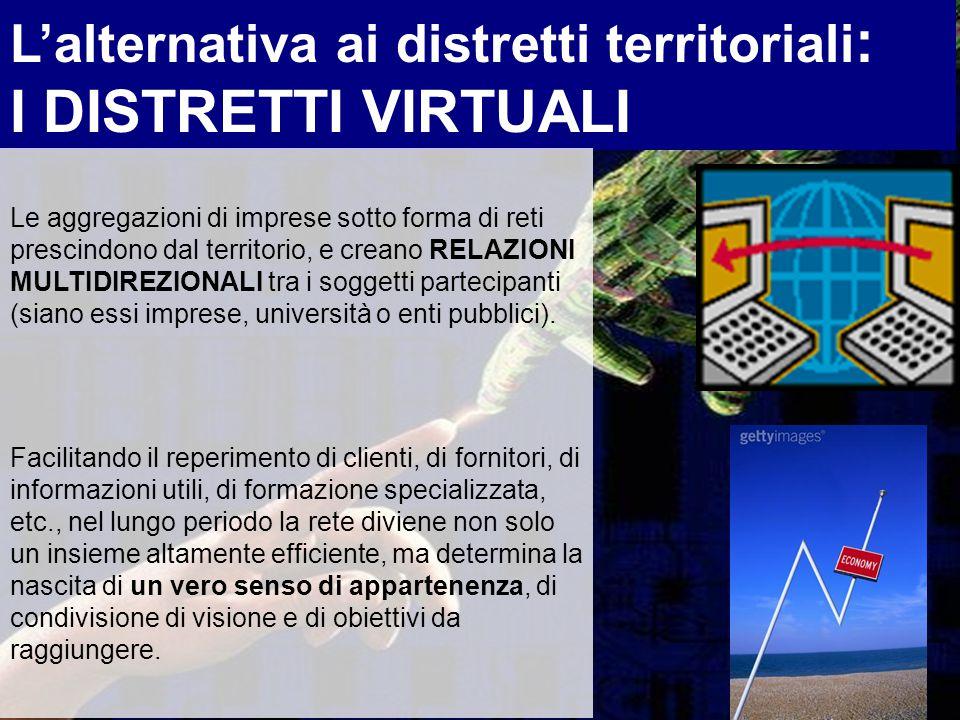 L'alternativa ai distretti territoriali : I DISTRETTI VIRTUALI Le aggregazioni di imprese sotto forma di reti prescindono dal territorio, e creano REL