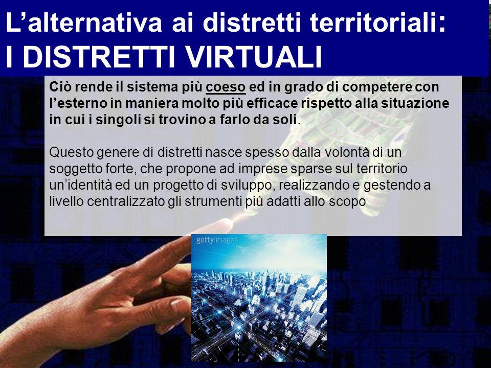 L'alternativa ai distretti territoriali : I DISTRETTI VIRTUALI Ciò rende il sistema più coeso ed in grado di competere con l'esterno in maniera molto