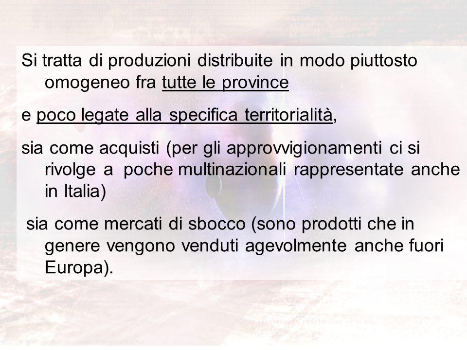 Si tratta di produzioni distribuite in modo piuttosto omogeneo fra tutte le province e poco legate alla specifica territorialità, sia come acquisti (p