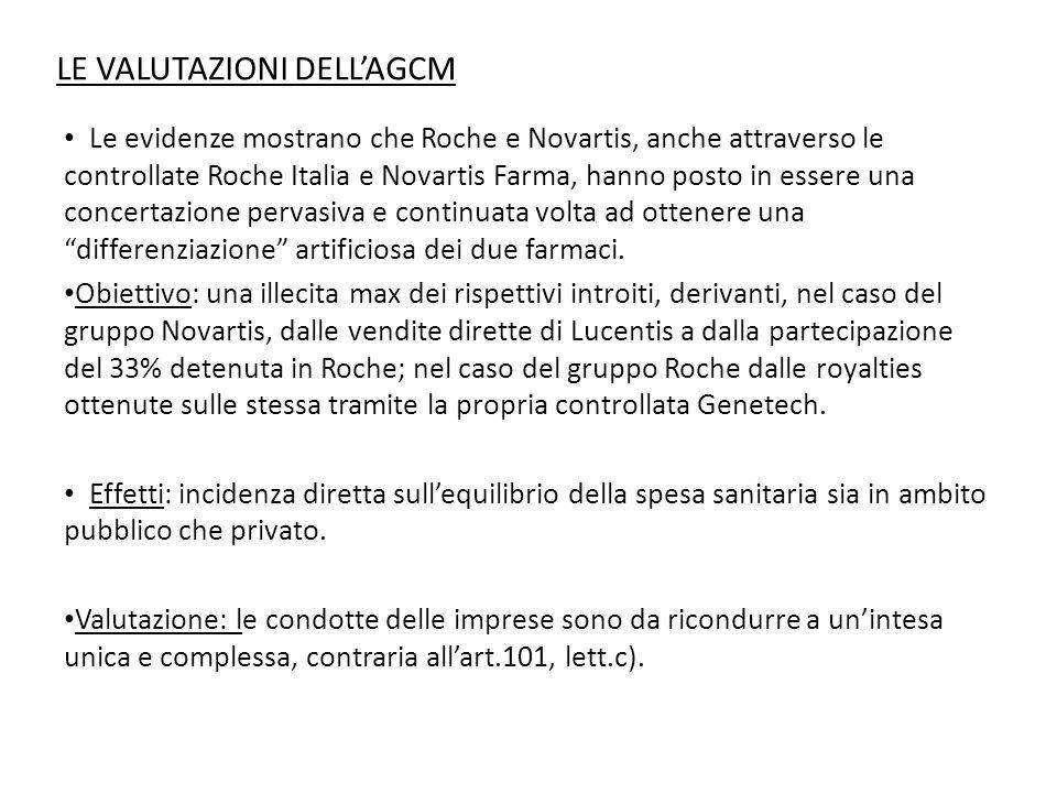 LE VALUTAZIONI DELL'AGCM Le evidenze mostrano che Roche e Novartis, anche attraverso le controllate Roche Italia e Novartis Farma, hanno posto in esse