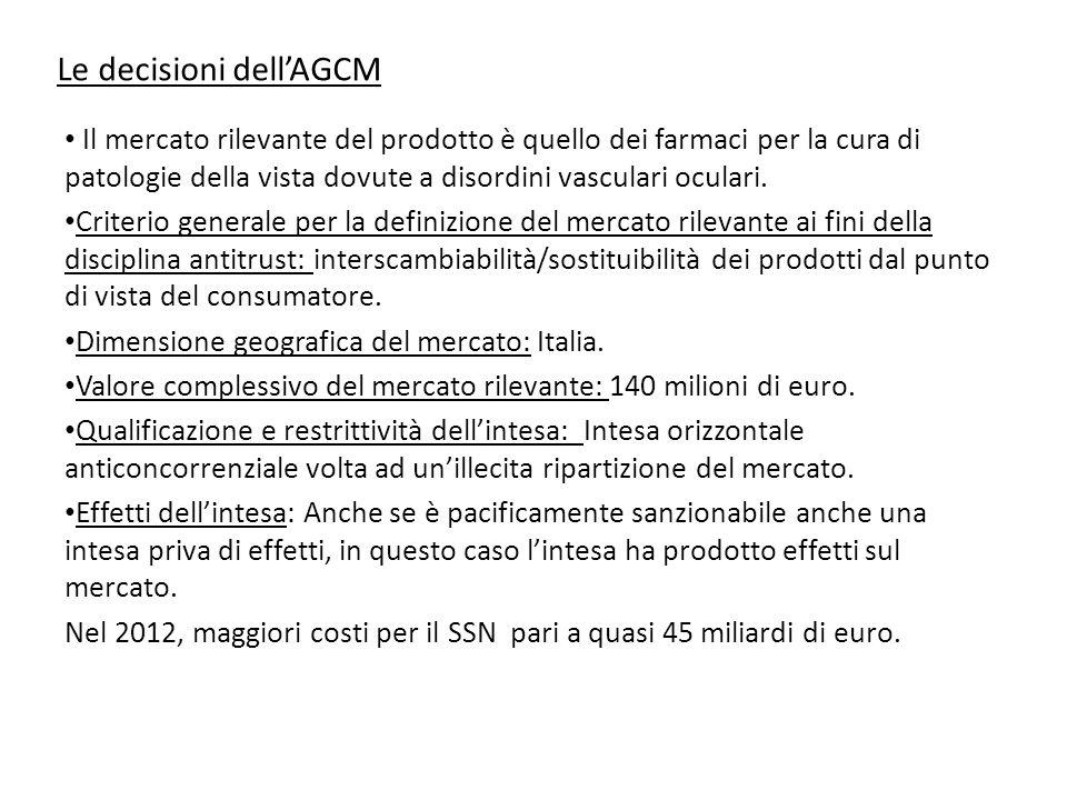 Le decisioni dell'AGCM Il mercato rilevante del prodotto è quello dei farmaci per la cura di patologie della vista dovute a disordini vasculari ocular