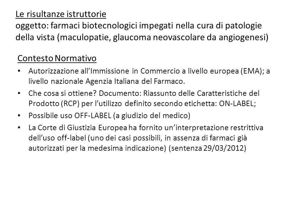 Le risultanze istruttorie oggetto: farmaci biotecnologici impegati nella cura di patologie della vista (maculopatie, glaucoma neovascolare da angiogen