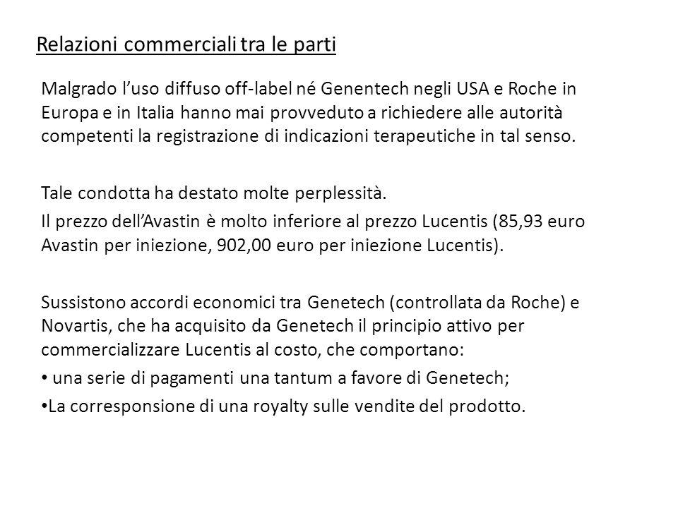 Relazioni commerciali tra le parti Malgrado l'uso diffuso off-label né Genentech negli USA e Roche in Europa e in Italia hanno mai provveduto a richie