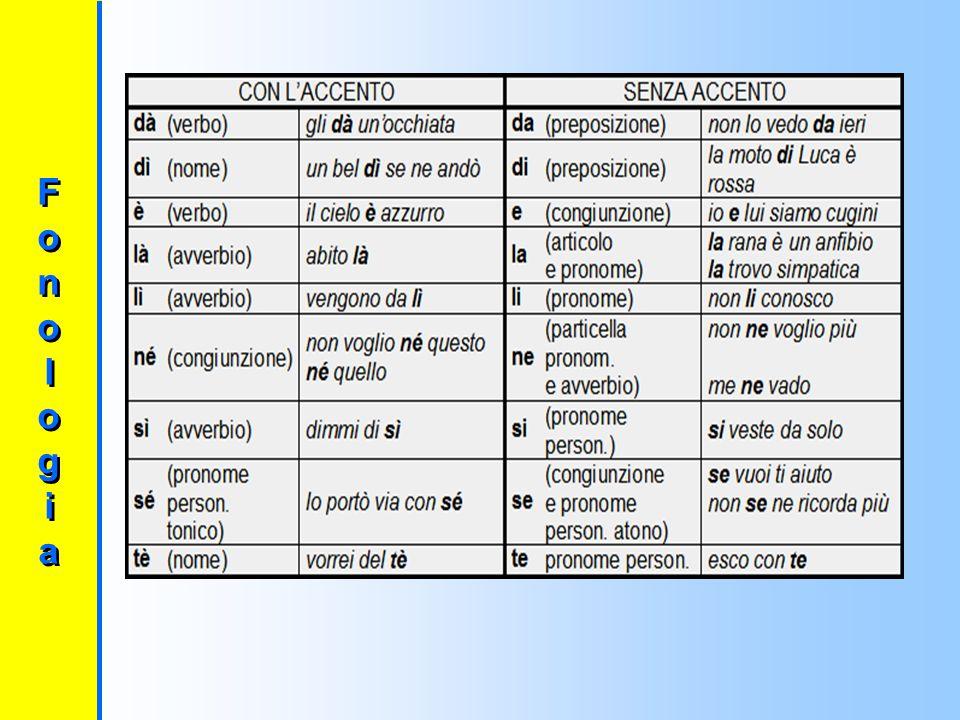 Regola n. 3 Su alcuni monosillabi per differenziarli da altri monosillabi uguali per forma, ma di significato diverso. Vediamo quali nel dettaglio. Fo