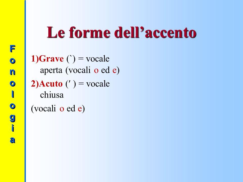 Che cos'è l'accento? Ogni parola ha un accento proprio, detto accento tonico L'accento tonico viene indicato attraverso l'accento grafico In italiano