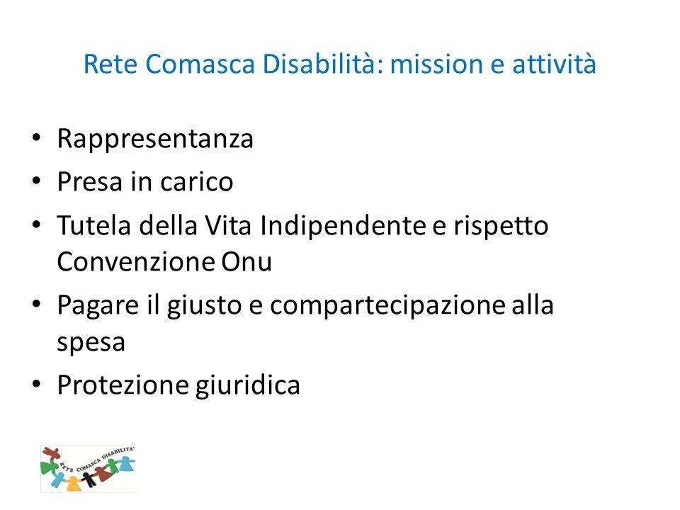 Rete Comasca Disabilità: mission e attività Rappresentanza Presa in carico Tutela della Vita Indipendente e rispetto Convenzione Onu Pagare il giusto e compartecipazione alla spesa Protezione giuridica