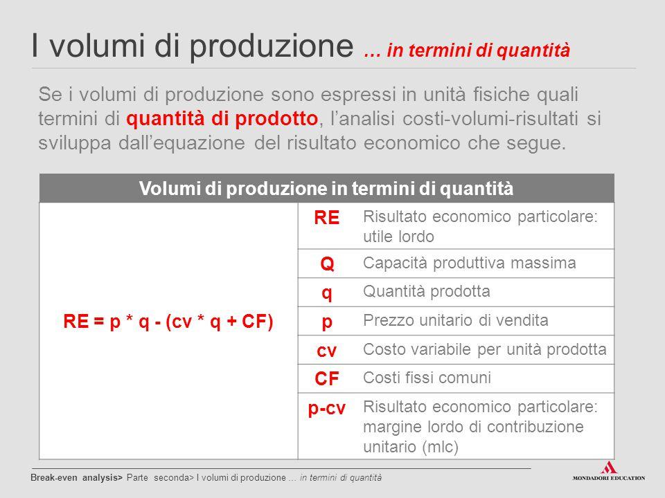 I volumi di produzione … in termini di quantità Se i volumi di produzione sono espressi in unità fisiche quali termini di quantità di prodotto, l'anal