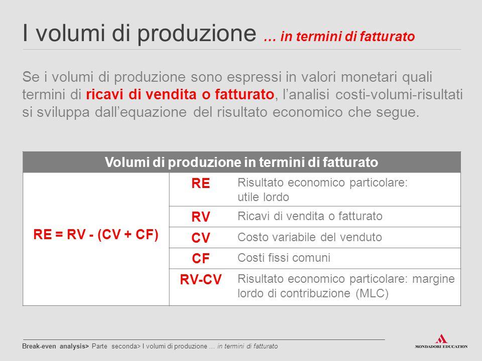 I volumi di produzione … in termini di fatturato Volumi di produzione in termini di fatturato RE = RV - (CV + CF) RE Risultato economico particolare: