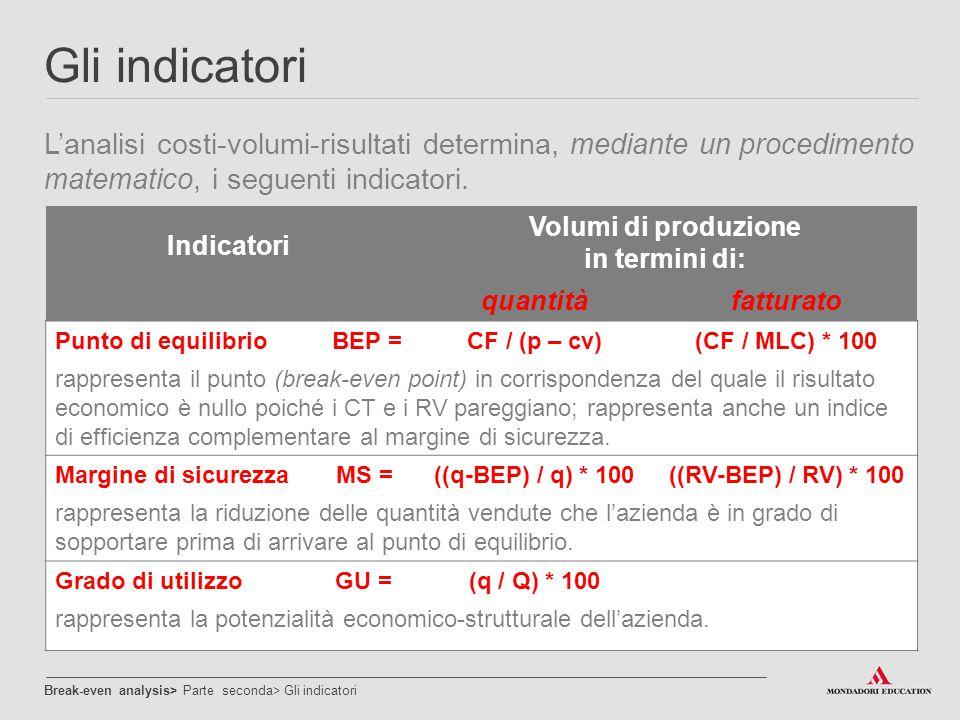 Gli indicatori L'analisi costi-volumi-risultati determina, mediante un procedimento matematico, i seguenti indicatori. Break-even analysis> Parte seco